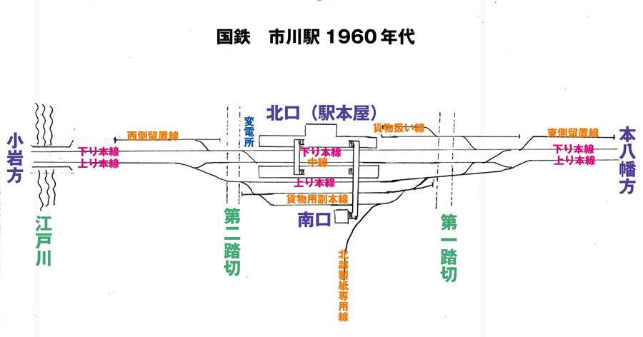 http://c59176.c.blog.so-net.ne.jp/_images/blog/_fdd/c59176/ichikawaeki_haisen-26b09.jpg